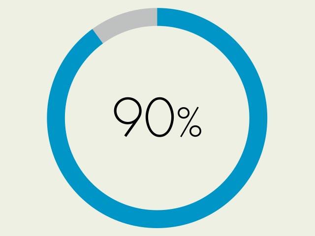 仕事量を90%に抑える意味とは
